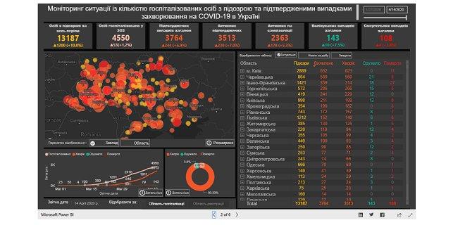 Cлужба здоровья запустила дашборд для мониторинга ситуации с COVID-19 в Украине