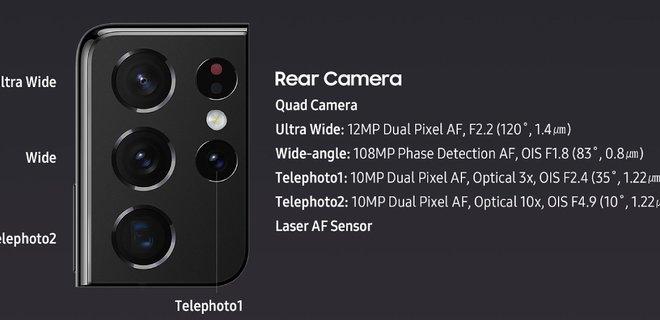 Раскрыты первые подробности про Samsung Galaxy S22 - Фото